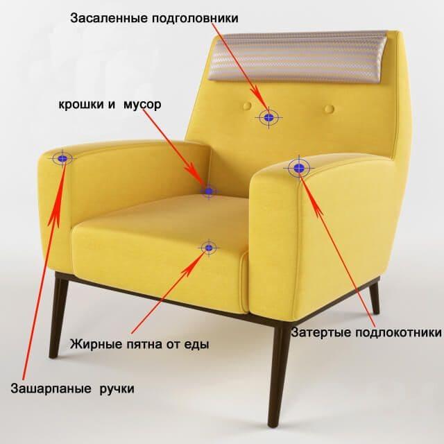 Химчистка стульев и кресел