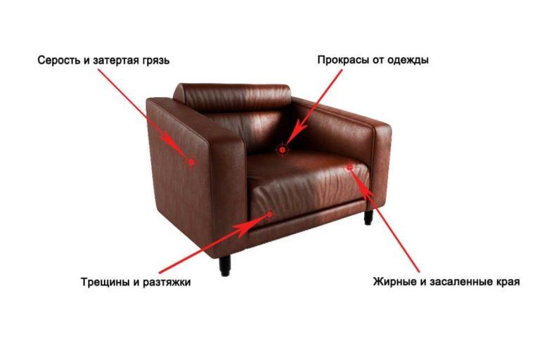 Химчистка кожаной мебели в Ставрополе и Михайловске